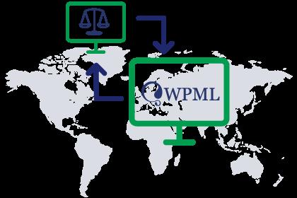 Traduction juridique pour les avocats et leurs sites web